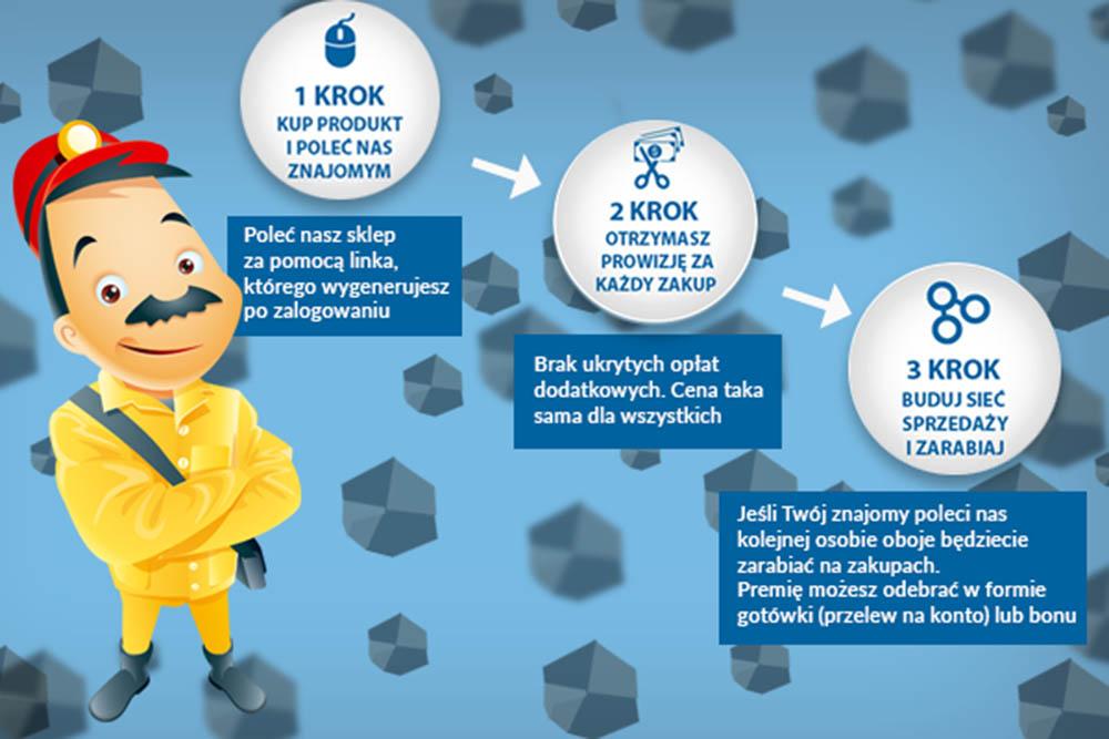 Program rekomendacyjny POLECAJ IZARABIAJ dostępny wsklepie online www.wegielsztygar.pl